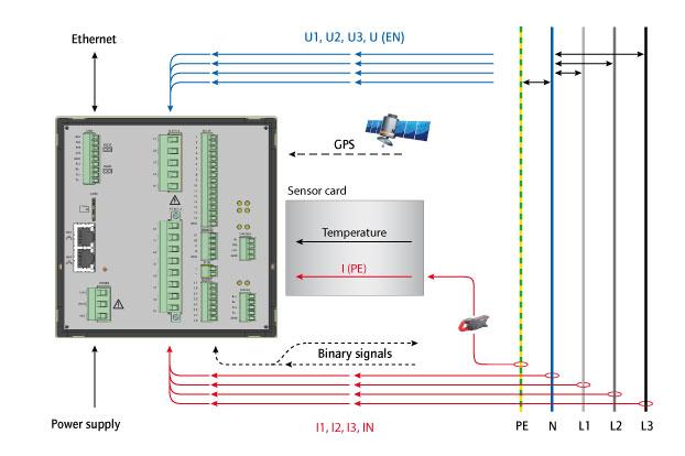 sähkönlaadun analysaattori
